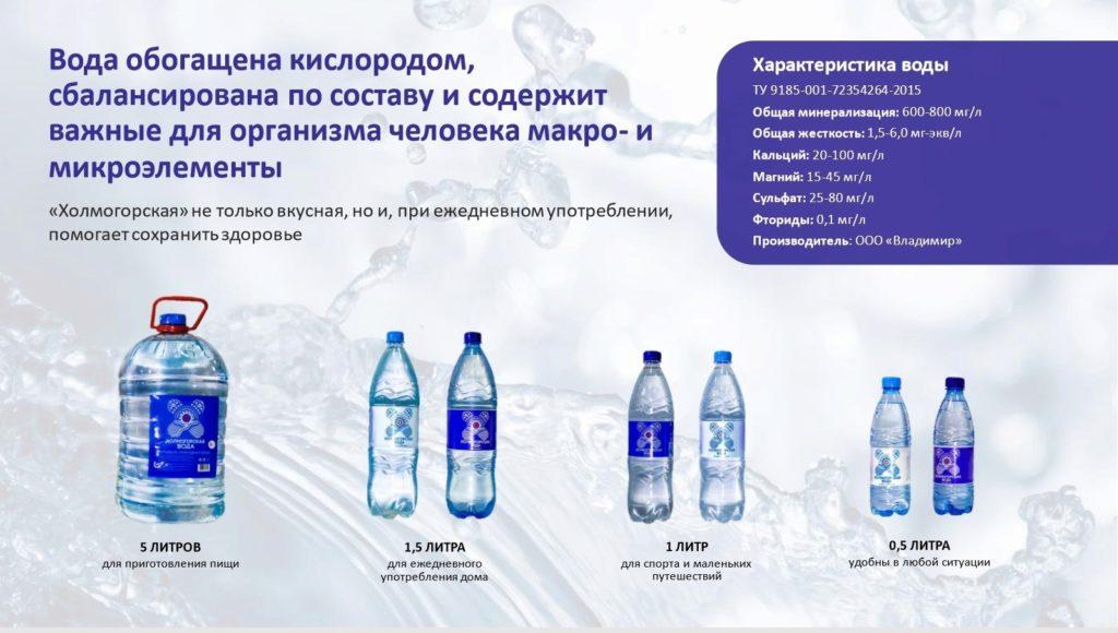 Автомат розлива воды в Перми